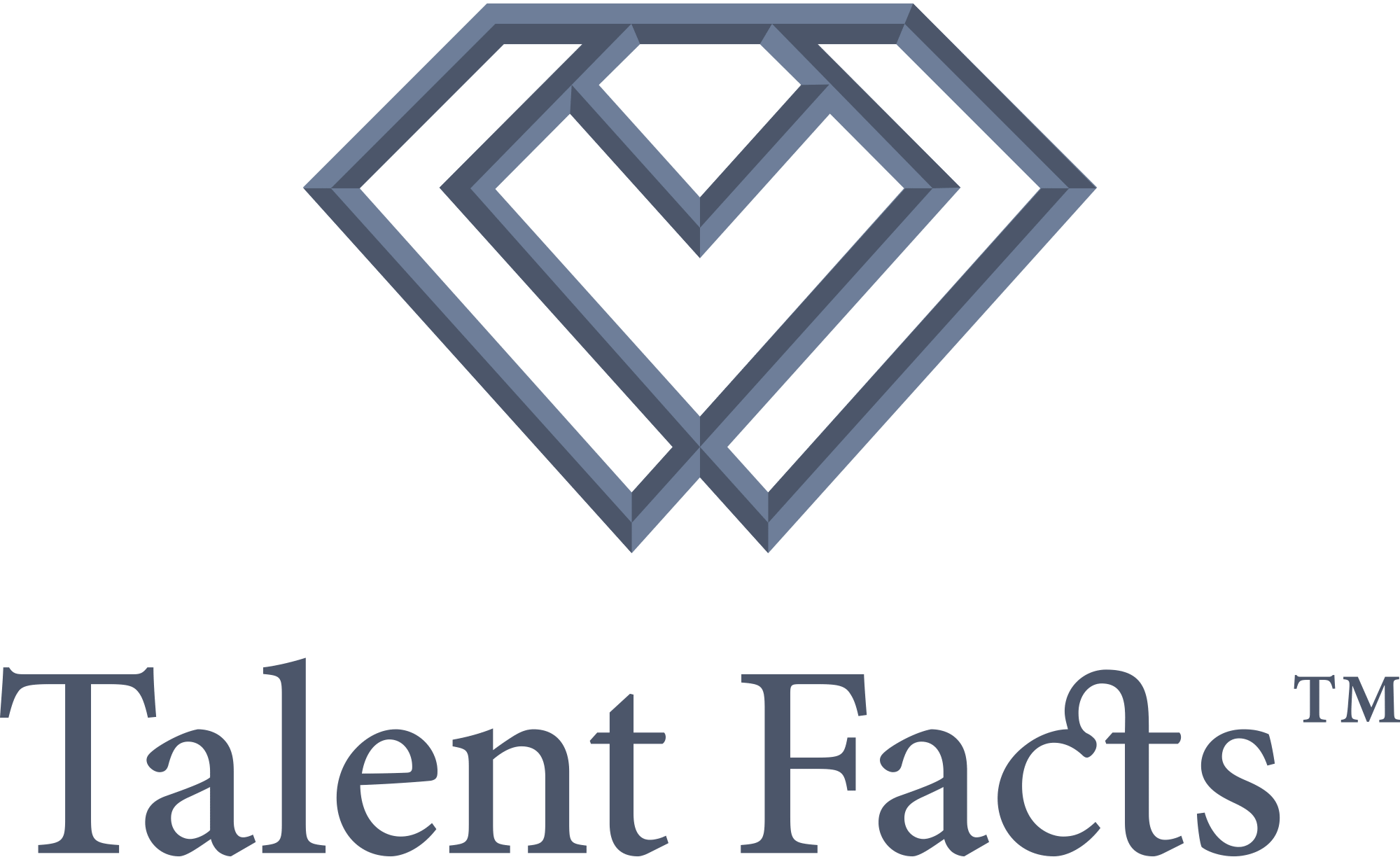 Talent Facts, full service talent adviseurs